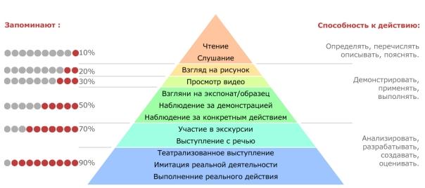 konus_opyta